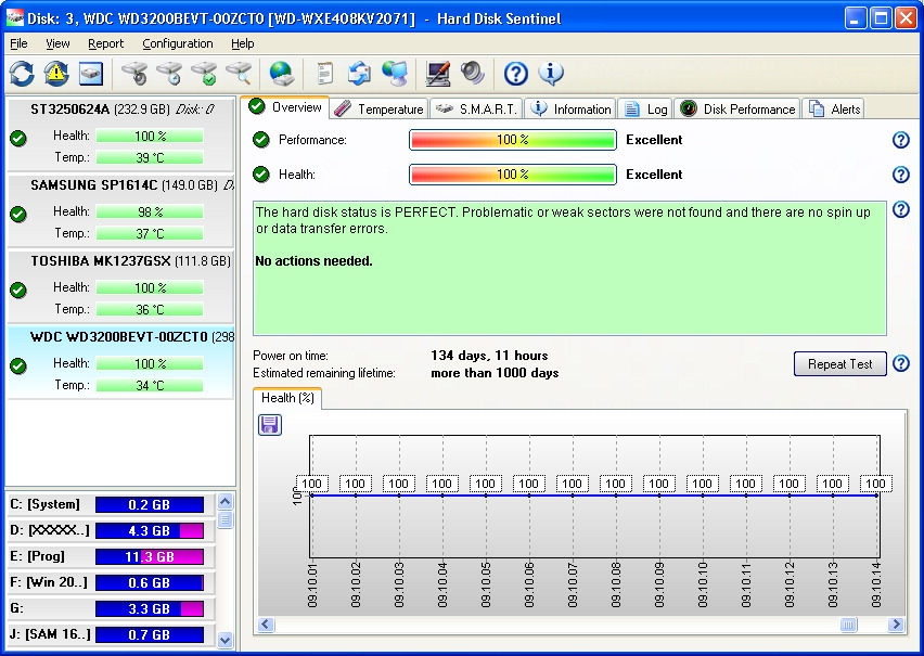 hard disk sentinel 4.71 pro serial key